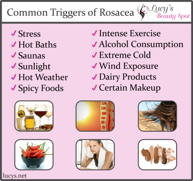 Rosacea - Common Triggers