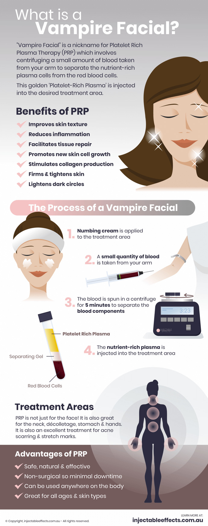 what_is_vampire_facial_690px_compressed